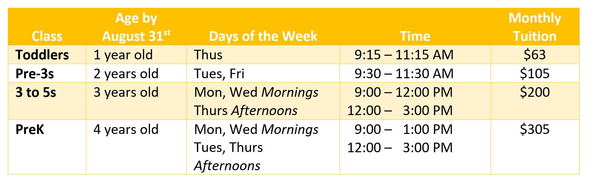 Coop schedule
